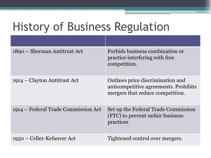 History of business regulation