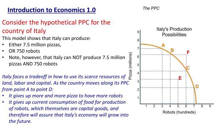 Introduction to Economics 1.0