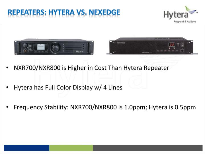 NXR700/NXR800 is Higher in Cost Than Hytera Repeater