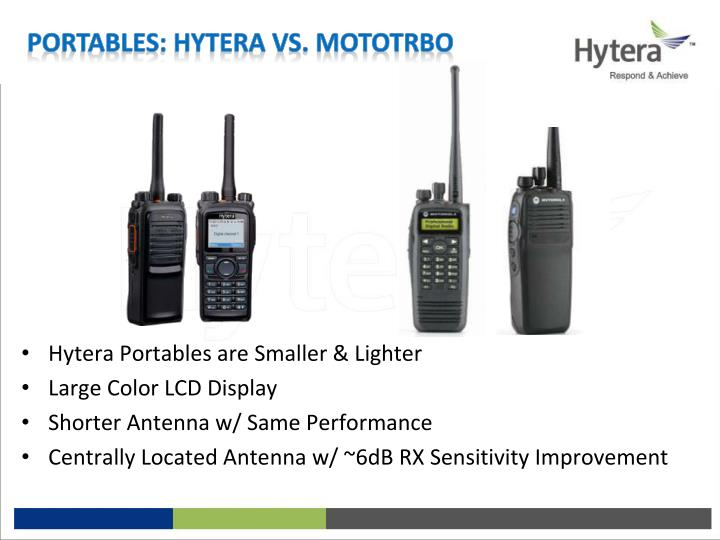 Hytera Portables are Smaller & Lighter