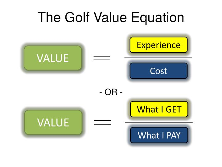 The Golf Value Equation