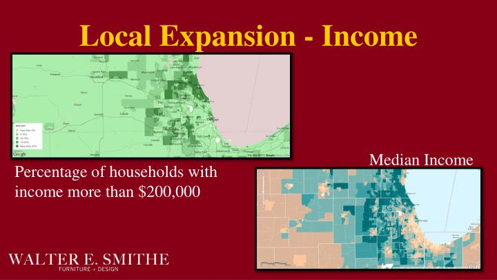 Local Expansion - Income