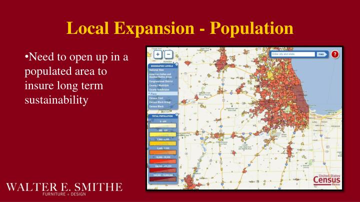 Local Expansion - Population