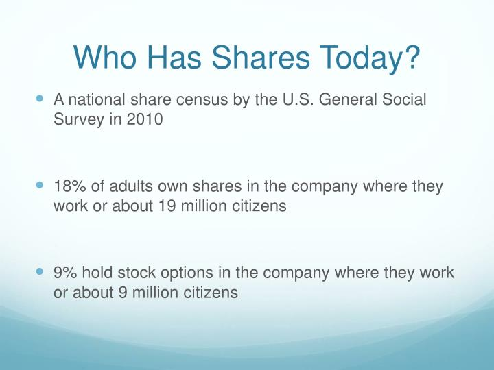 Who Has Shares Today?
