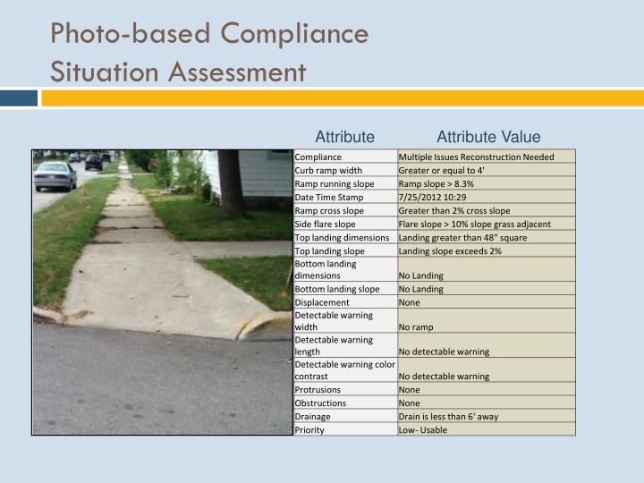 Photo-based Compliance