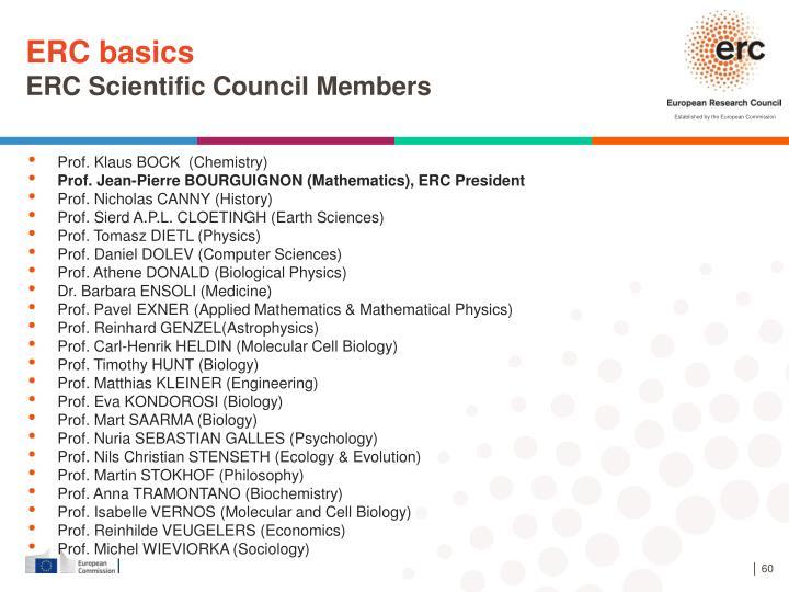 ERC basics