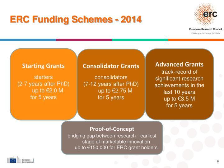 ERC Funding Schemes - 2014
