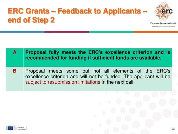 ERC Grants – Feedback to Applicants – end of Step 2