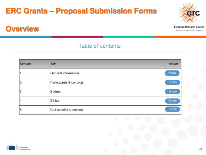 ERC Grants – Proposal Submission Forms