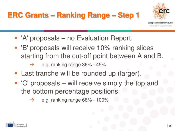 ERC Grants – Ranking Range – Step 1