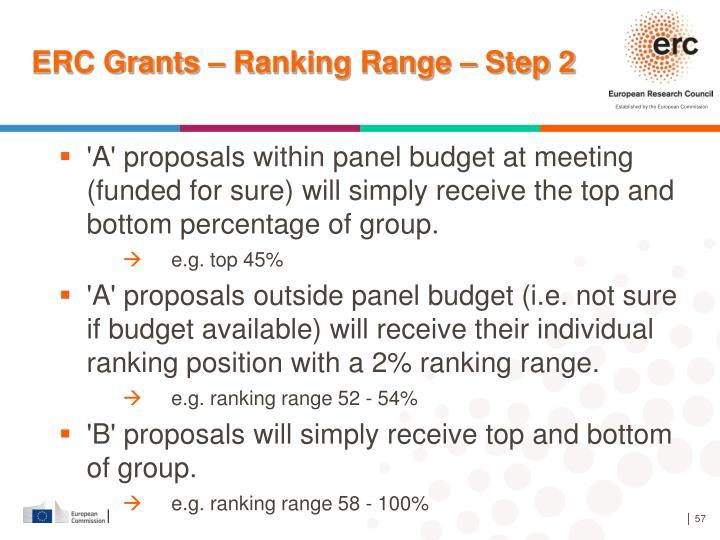 ERC Grants – Ranking Range – Step 2