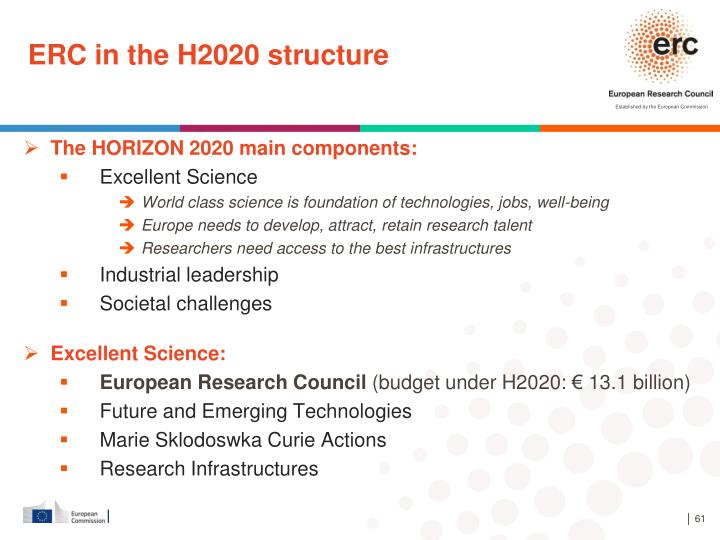 ERC in the H2020 structure