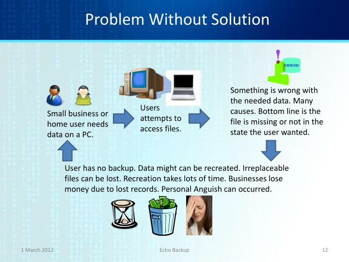 Problem Without Solution