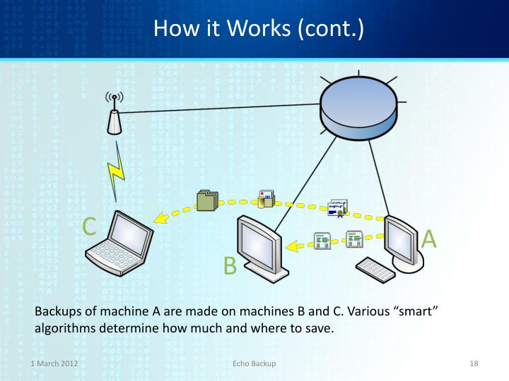How it Works (cont.)