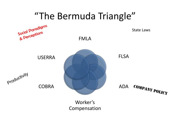 """The Bermuda Triangle"""