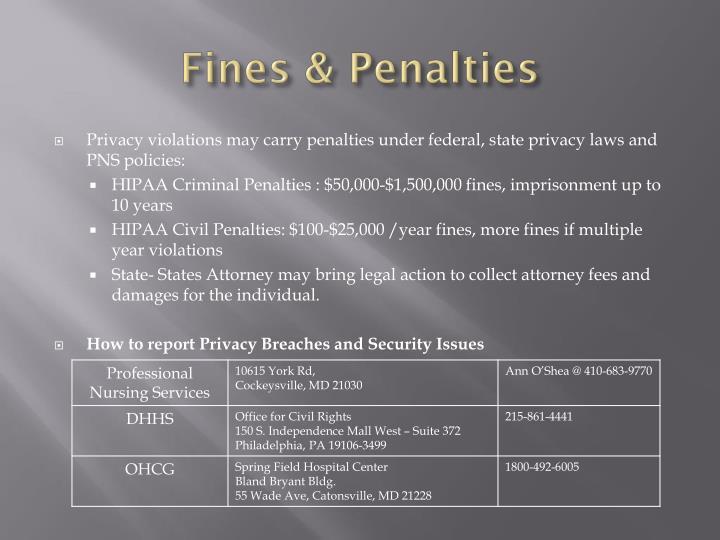 Fines &