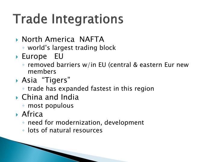 Trade Integrations