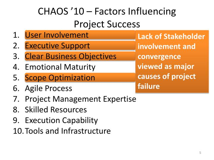 CHAOS '10 – Factors Influencing