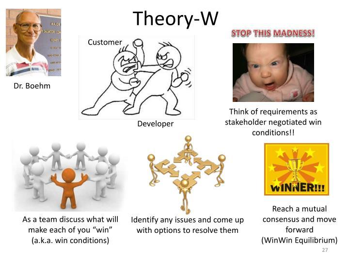 Theory-W
