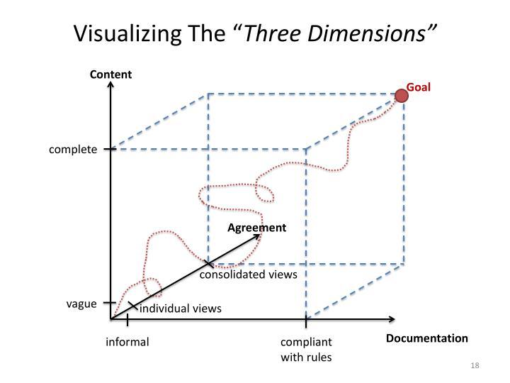 """Visualizing The """""""