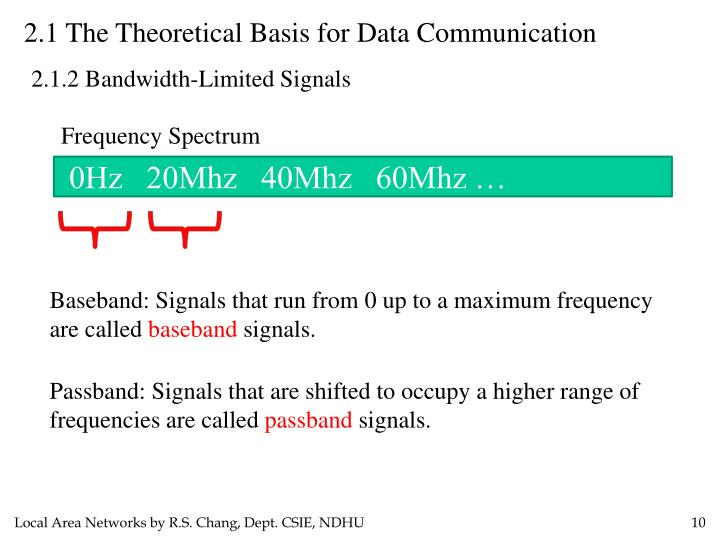 2.1 The Theoretical Basis for Data Communication