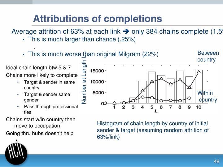 Ideal chain length btw 5 & 7