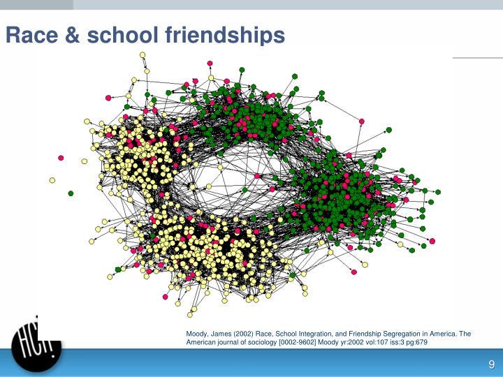 Race & school friendships