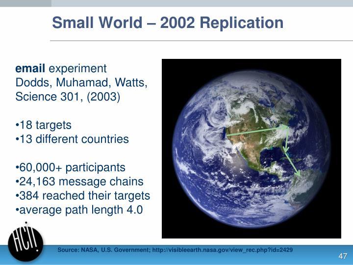 Small World – 2002 Replication