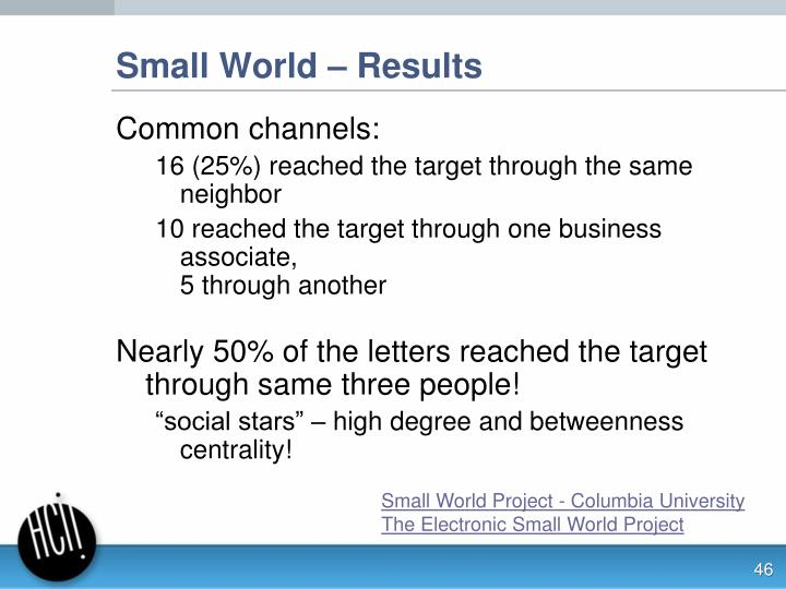 Small World – Results