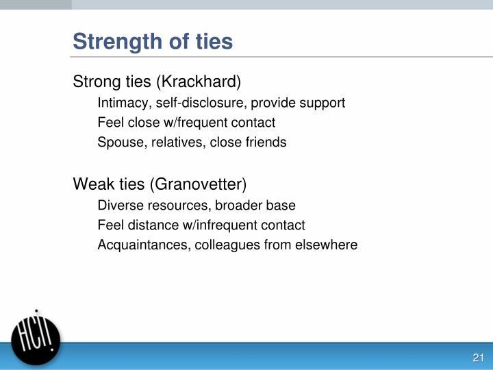 Strength of ties