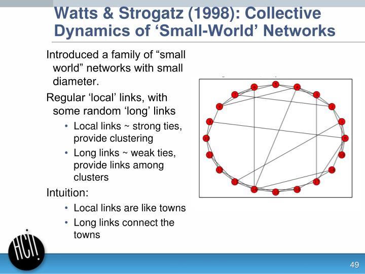 Watts & Strogatz (1998): Collective Dynamics of 'Small-World' Networks