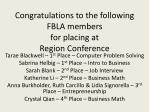 congratulations to the following fbla members for placing at region conference