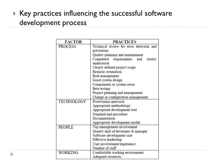 Key practices influencing the successful software development process