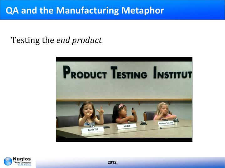 QA and the Manufacturing Metaphor