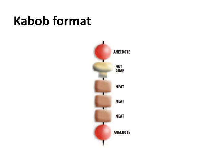 Kabob format
