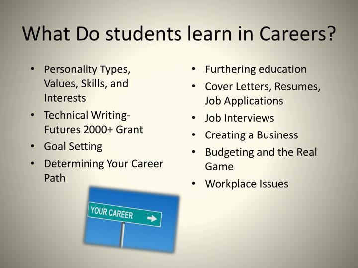 What Do students learn in Careers?