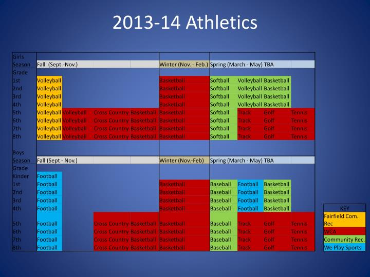 2013-14 Athletics