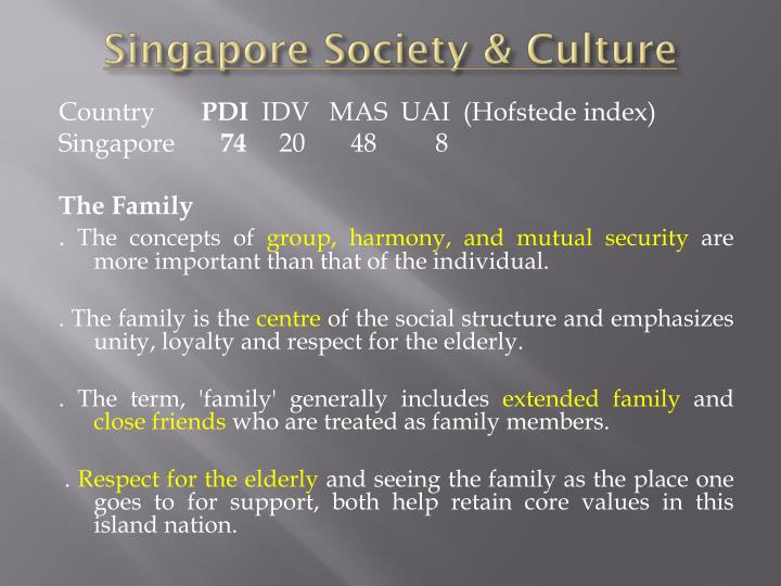 Singapore Society & Culture