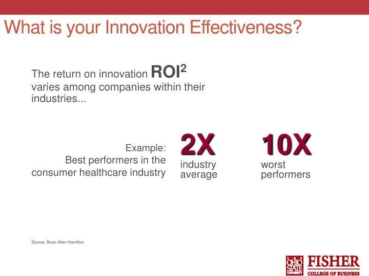What is your Innovation Effectiveness?