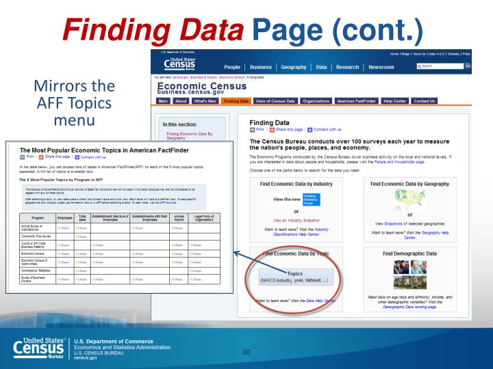 Finding Data