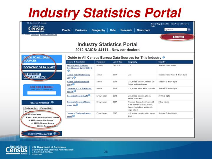Industry Statistics Portal