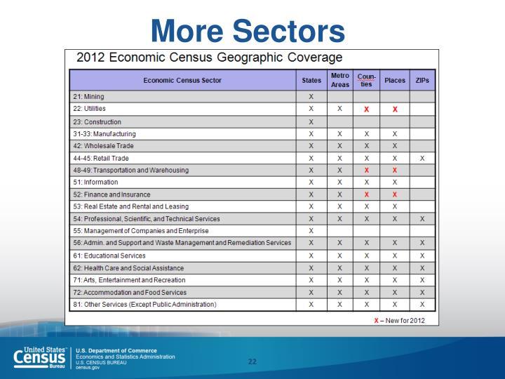 More Sectors