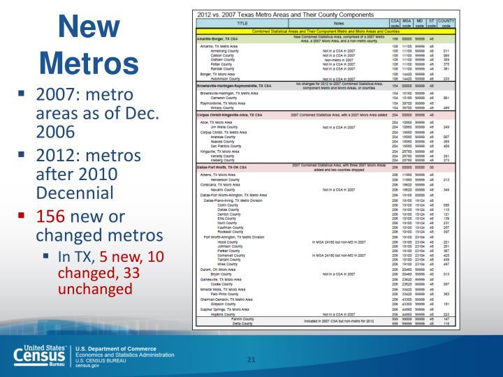 New Metros