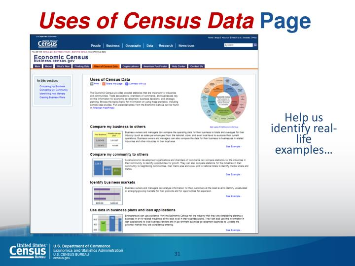 Uses of Census Data