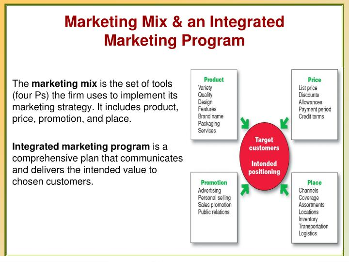 marketing mix its effect to the Fore, it is interesting that marketing act (and gen- erally business strategy) is not  as explicit as in- tegration and dealing with environmental issues and their effect .