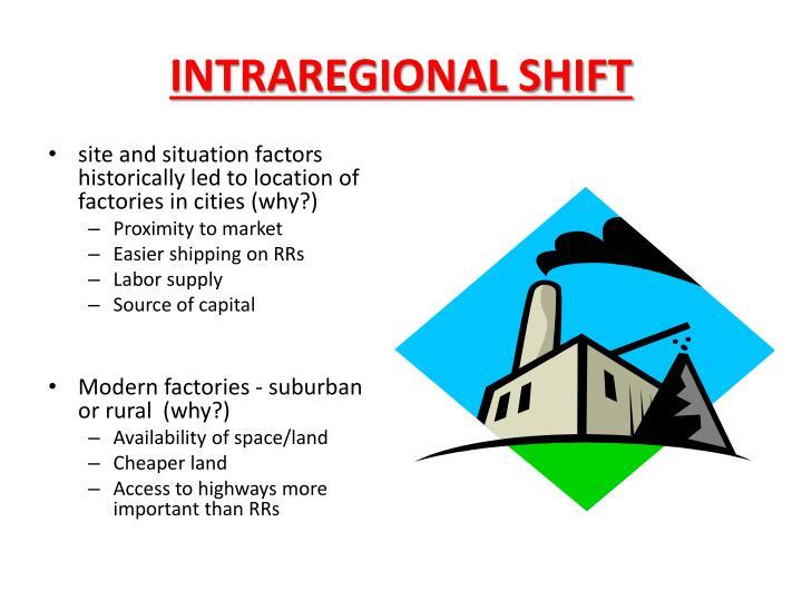 INTRAREGIONAL SHIFT