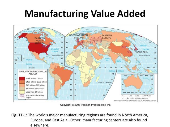 Manufacturing Value Added