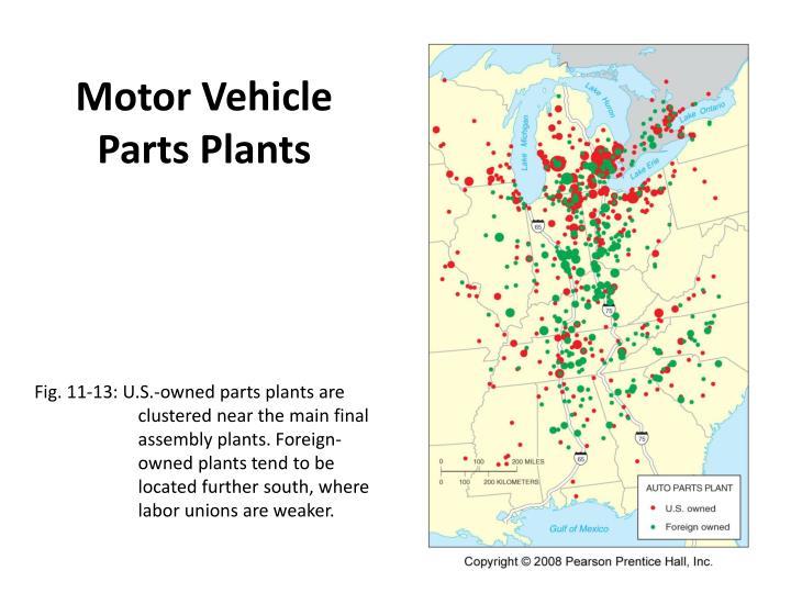Motor Vehicle Parts Plants