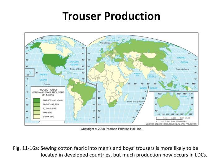 Trouser Production