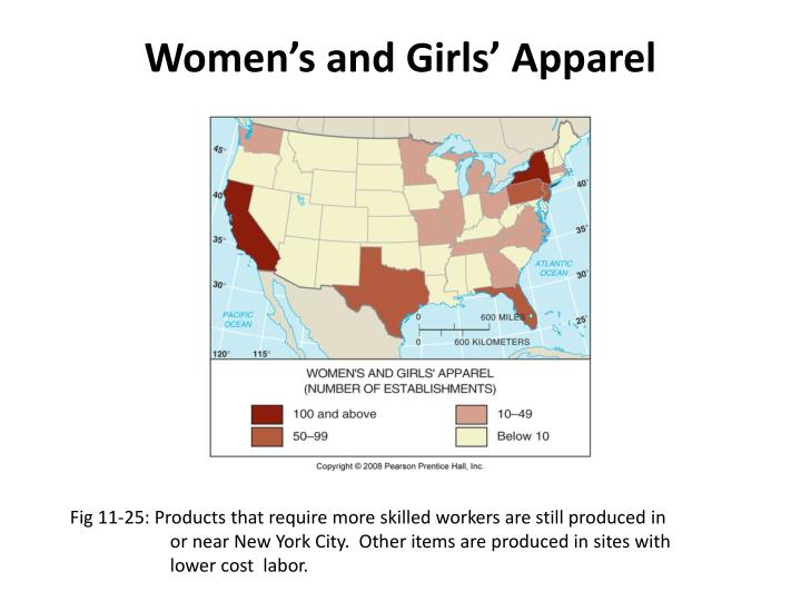 Women's and Girls' Apparel